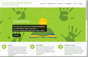 Educação Inteligente - http://educacao.dadosabertosbr.com